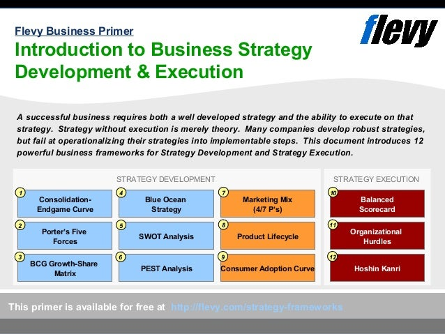 Strategic Business Development : Introduction to business strategy development