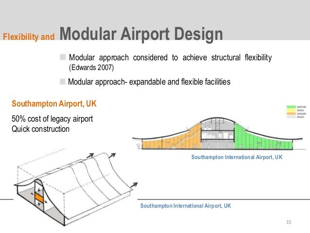 airport research paper Construction of an international airport in costa rica's southern region,  conceptualized  technical studies, news articles and interviews with key  informants.