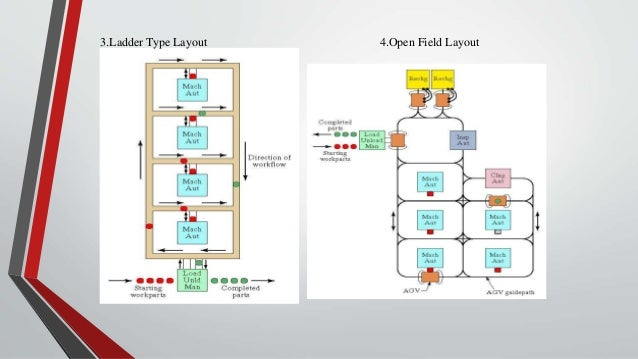 Flexible Manufacturing Systemfms besides Article4944754 further Circuit Symbols further Manufacturing Execution System further Plc Troubleshooting Maintenance. on ladder logic computer