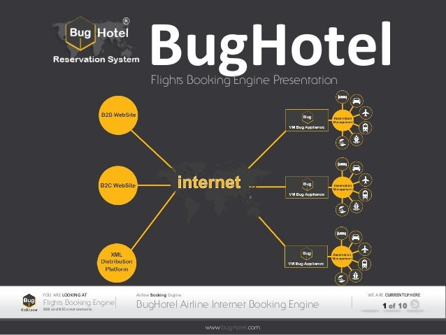 www.bug-hotel.com YOU ARE LOOKING AT Flights Booking Engine B2B and B2C environments Airline Booking Engine BugHotel Airli...