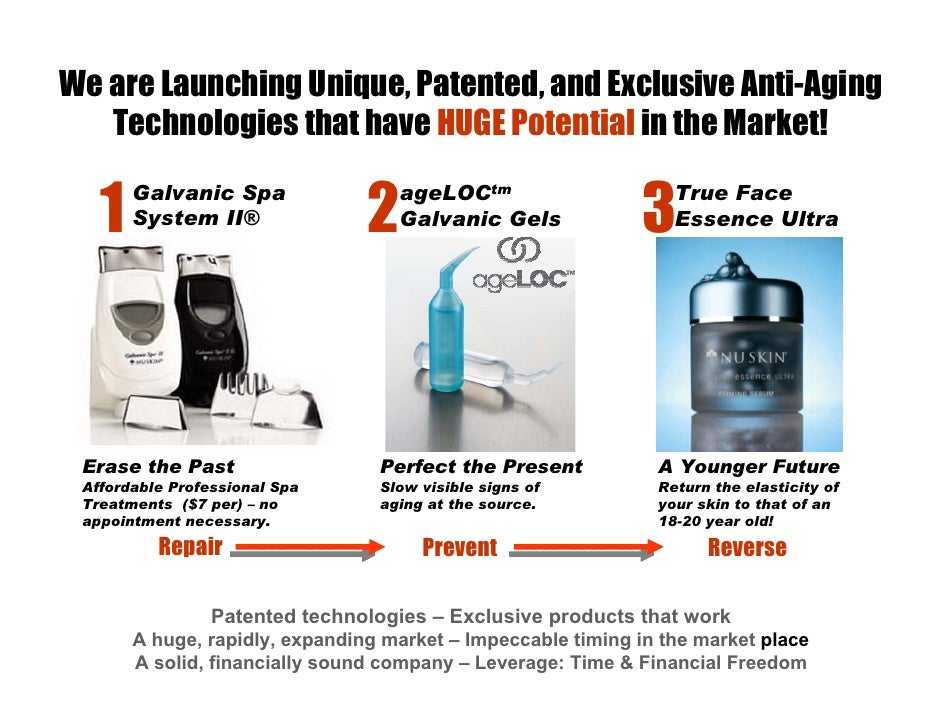 We are Launching Unique, Patented, and Exclusive Anti-Aging    Technologies that have HUGE Potential in the Market!     1 ...
