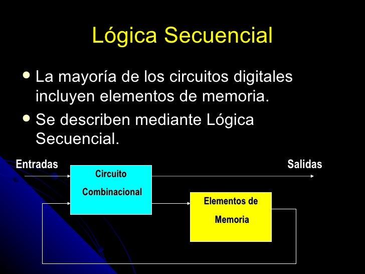 Lógica Secuencial  La mayoría de los circuitos digitales   incluyen elementos de memoria.  Se describen mediante Lógica ...