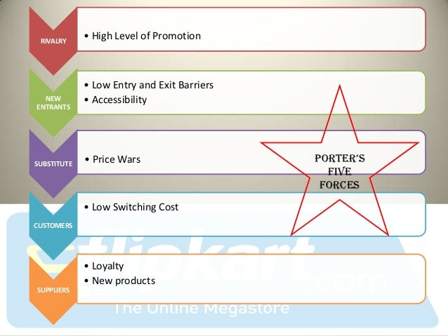 cola wars porter five forces Porter's five forces assess the threats to the profitability of your strategy, by identifying who holds the balance of power in your market or situation.