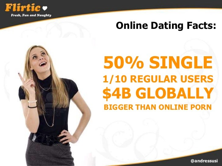 online dating über 50