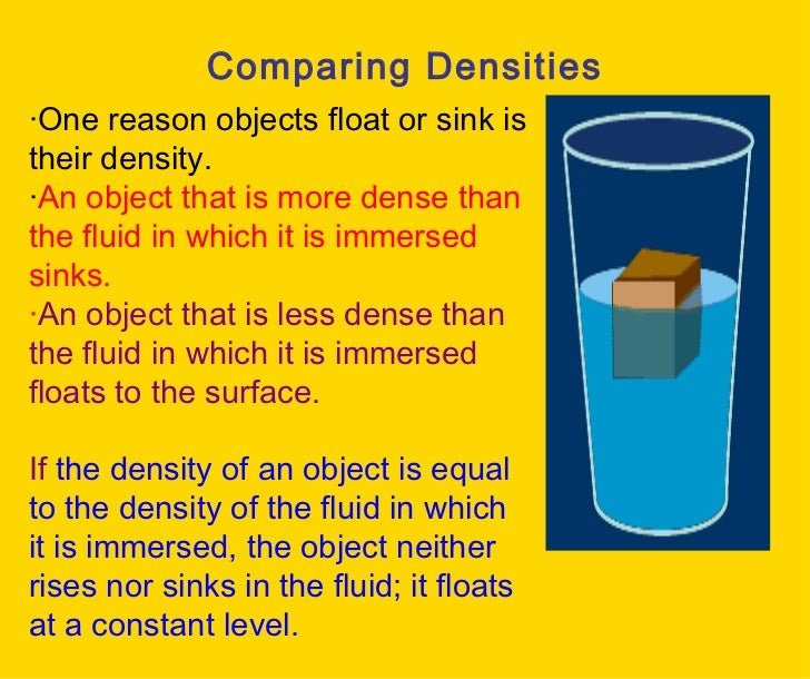 Sinking And Floating Pictures Objects Float or Sink is