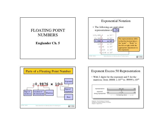 how to add floating point numbers