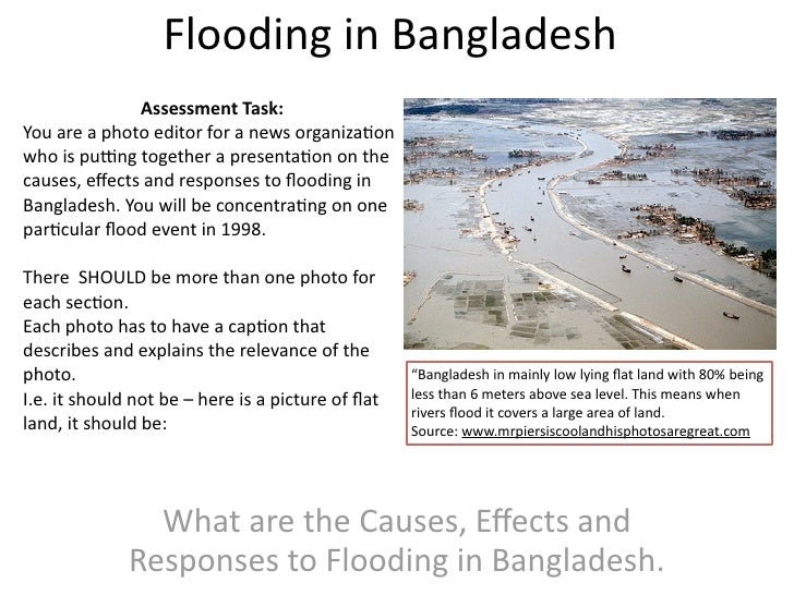 Flooding in bangladesh_outline