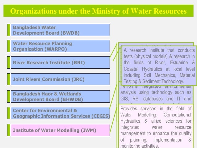 Research paper on water resource management