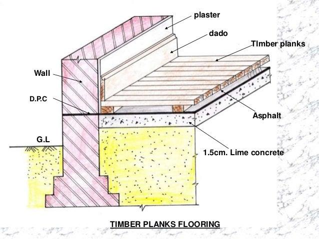 Concrete Floor Planks Best Home Design And Decorating Ideas