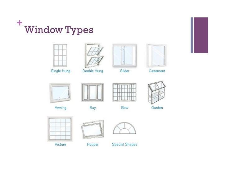 Floor plans for Window floor plan