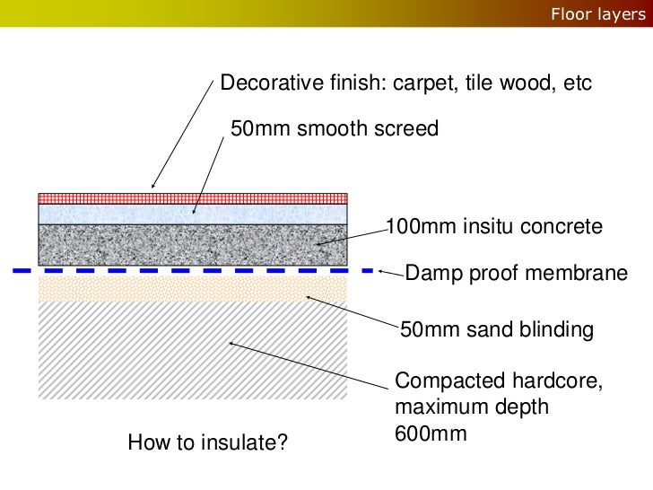 Solid Ground Floor ~ Floors slideshare