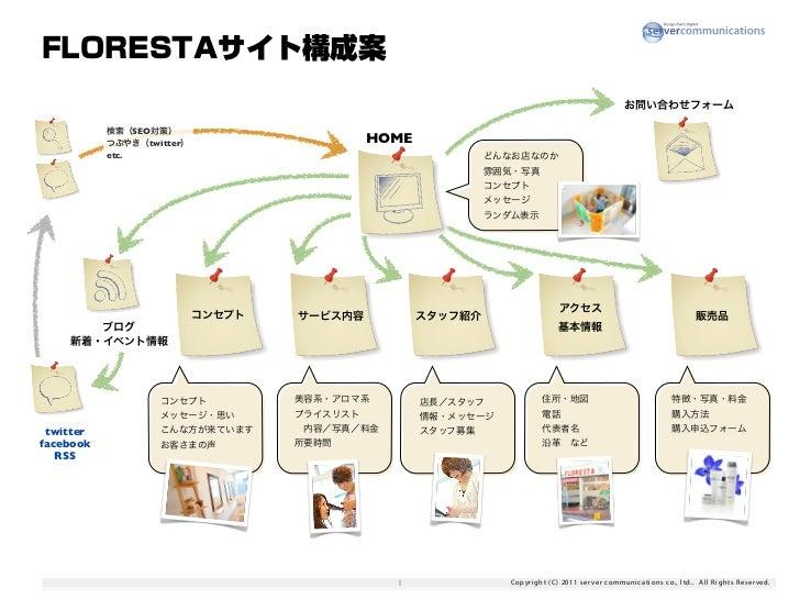FLORESTA website