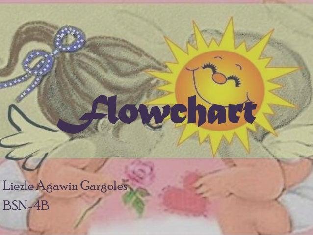Flowchart Liezle Agawin Gargoles BSN-4B
