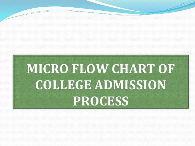 college admission process Admission process is the most hectic for both parents and studentsapplications,gaining eligibility,counselling how admission process for management/nri quota works.