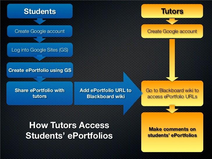 Students                                              Tutors  Create Google account                               Create G...
