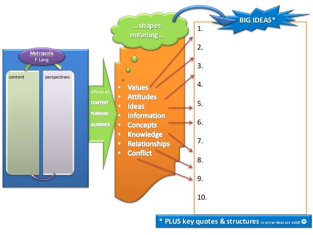 professionalroles values task 1