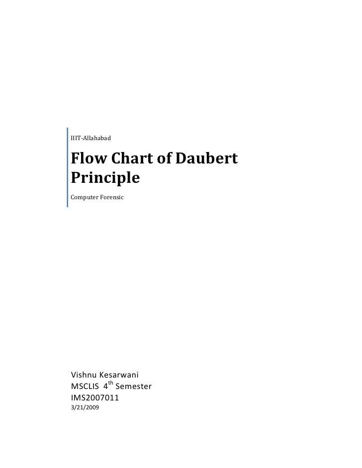 IIIT-Allahabad   Flow Chart of Daubert Principle Computer Forensic     Vishnu Kesarwani MSCLIS 4th Semester IMS2007011 3/2...