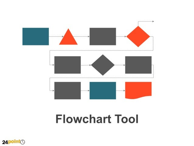 Flowchart Tool Yes  Insert text  Insert text  Text No Insert text  Yes  Insert text  Insert text  Text  No  Yes  Insert te...
