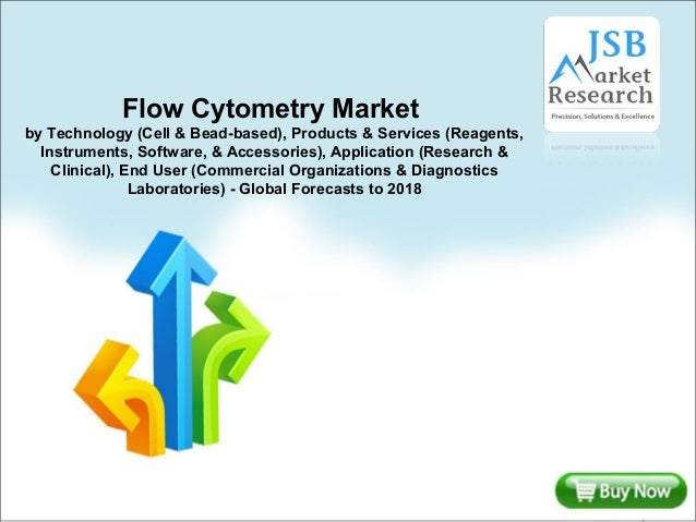 Flow Cytometry Market by Technology (Cell & Bead-based), Products & Services (Reagents, Instruments, Software, & Accessori...