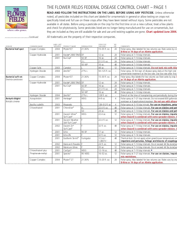 Flower Fields Disease Control Chart