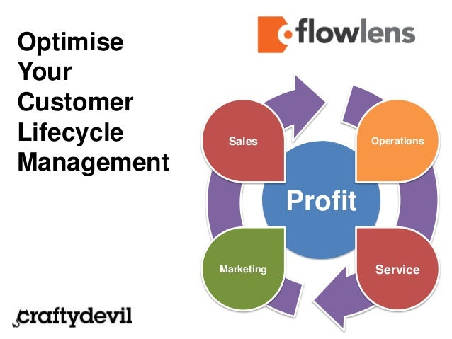Customer lifecycle management pdf