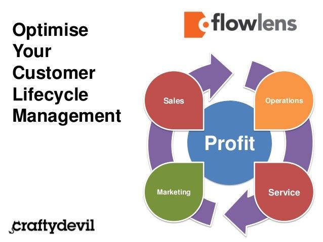 Flowlens Customer Lifecycle Management
