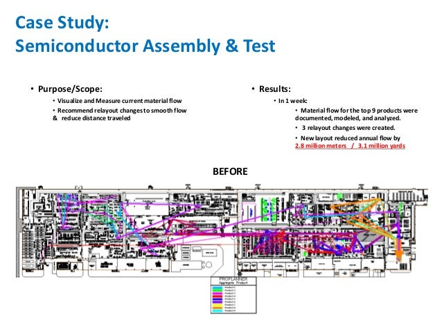 National Semiconductors India Design Center Harvard Case Solution & Analysis
