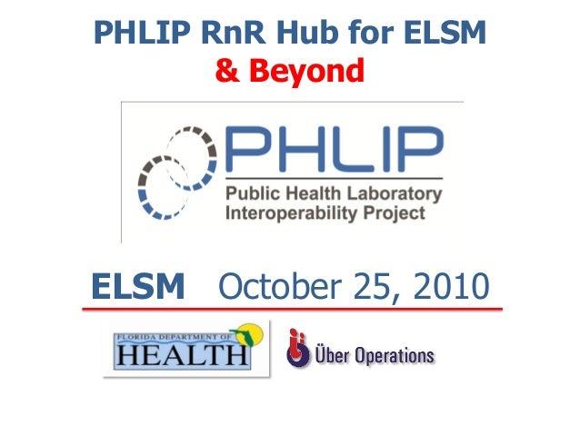 PHLIP RnR Hub for ELSM & Beyond ELSM October 25, 2010