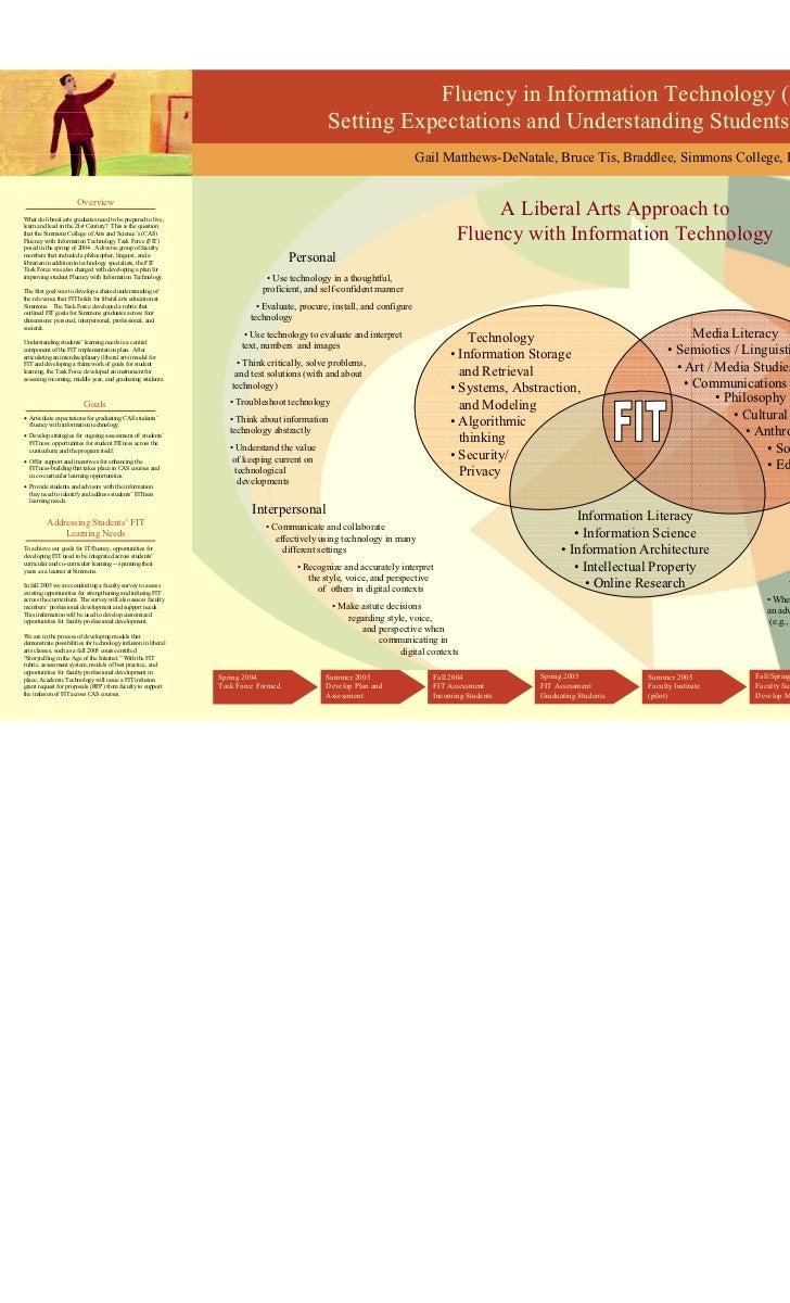 Fluency in Information Technology (FIT):                                                                                  ...