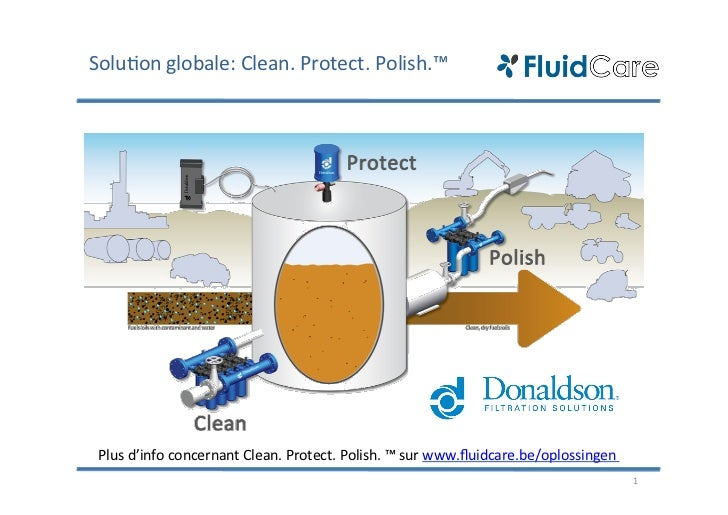 Solu%on globale: Clean. Protect. Polish.™  Plus d'info concernant Clean. Protect. Polish. ™ sur ...