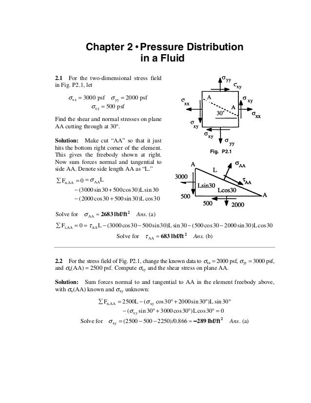 Chapter 2 • Pressure Distributionin a Fluid2.1 For the two-dimensional stress fieldin Fig. P2.1, letxx yy3000 psf 2000 psf...