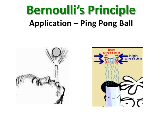 bernoullis principle Because bernoulli's principle is illustrated in museums all over the world yet is a conceptually challenging topic to grasp, we hypothesized that the addition of ar could help visitors build better knowledge of the science behind the floating ball.