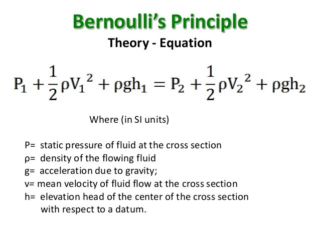 daniel bernoulli and his principle essay Daniel bernoulli was the son of johann bernoulli he was born in groningen while his father held the chair of mathematics there his older brother was nicolaus(ii) bernoulli and his uncle was jacob bernoulli so he was born into a family of leading mathematicians but also into a family where there .