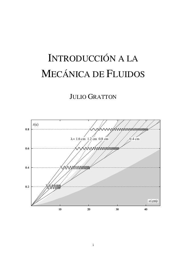 i INTRODUCCIÓN A LA MECÁNICA DE FLUIDOS JULIO GRATTON 10 20 30 40 0.2 0.4 0.6 0.8 x cm t s 1.6 cm 1.2 cm 0.8 cm 0.4 cm 10 ...
