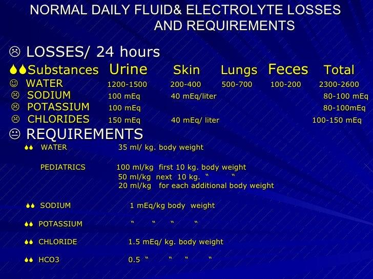 fluid and elecrolytes