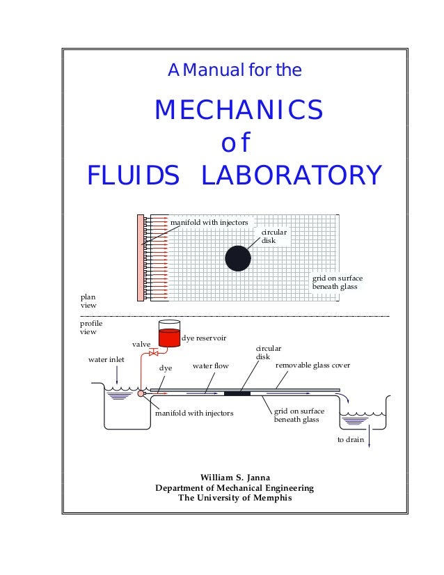A Manual for the MECHANICS of FLUIDS LABORATORY removable glass cover dye reservoir valve manifold with injectors dye wate...