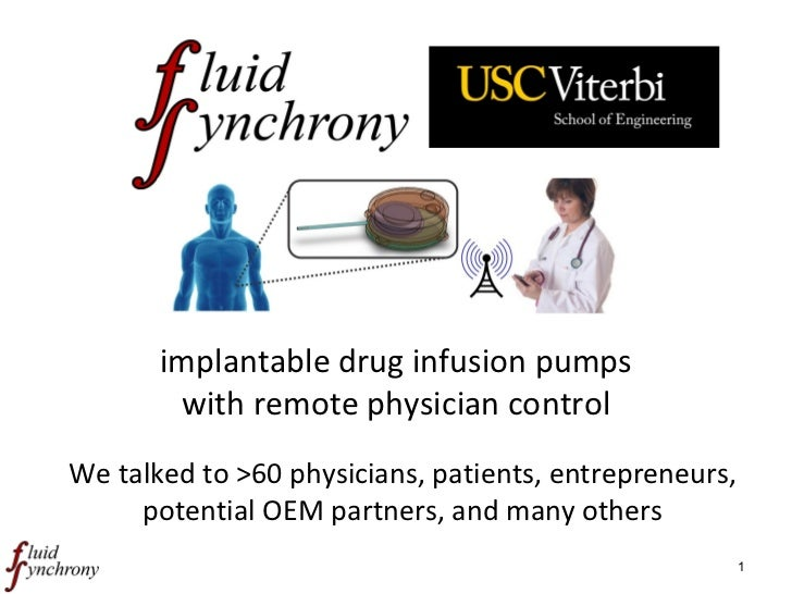 Fluid synchrony final presentation