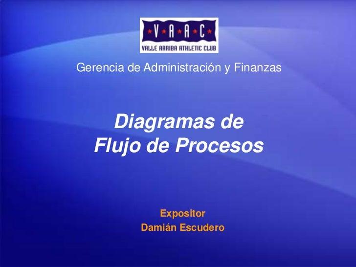 Gerencia de Administración y Finanzas     Diagramas de   Flujo de Procesos              Expositor           Damián Escudero