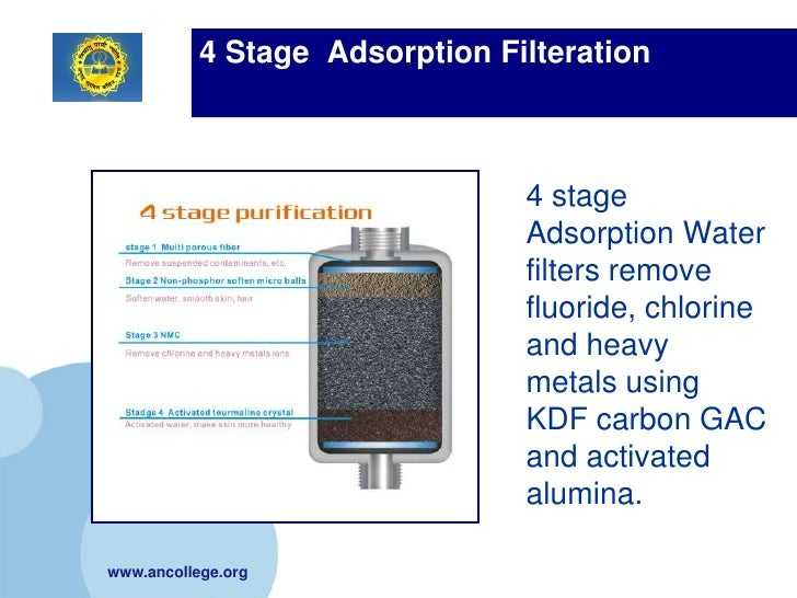 Effective activated alumina defluoridation - blogspot.com