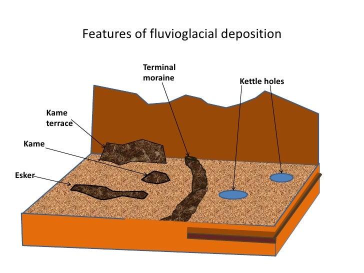 fluvioglacial landforms essay