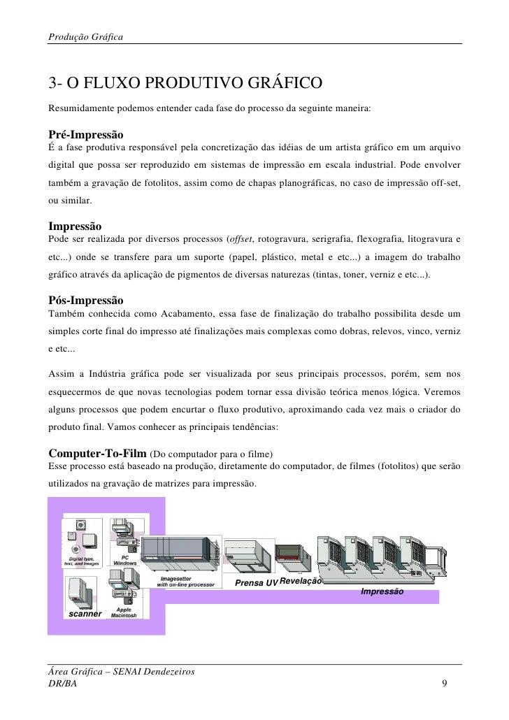 Produção Gráfica    3- O FLUXO PRODUTIVO GRÁFICO Resumidamente podemos entender cada fase do processo da seguinte maneira:...