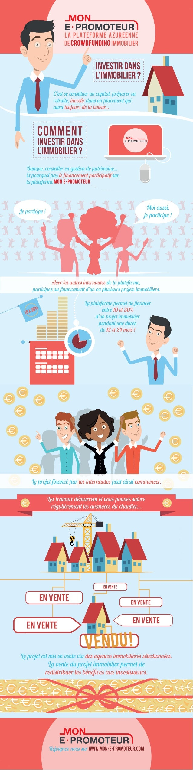 Infographie Mon-E-Promoteur.com