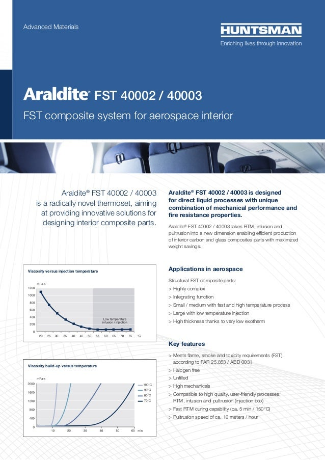 Advanced Materials    FST 40002 / 40003  FST composite system for aerospace interior  Araldite® FST 40002 / 40003 is the ...