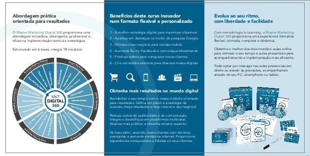 Abordagem prática orientada para resultados O Master Marketing Digital 360 proporciona uma abordagem inovadora, abrangente...