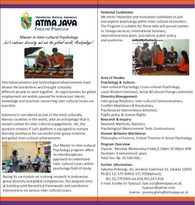 Flyer Master of Psychology Atma Jaya Catholic University of Indonesia