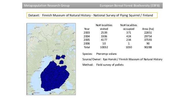 Metapopulation Research Group  European Boreal Forest Biodiversity (EBFB)  Dataset: Finnish Museum of Natural History - Na...