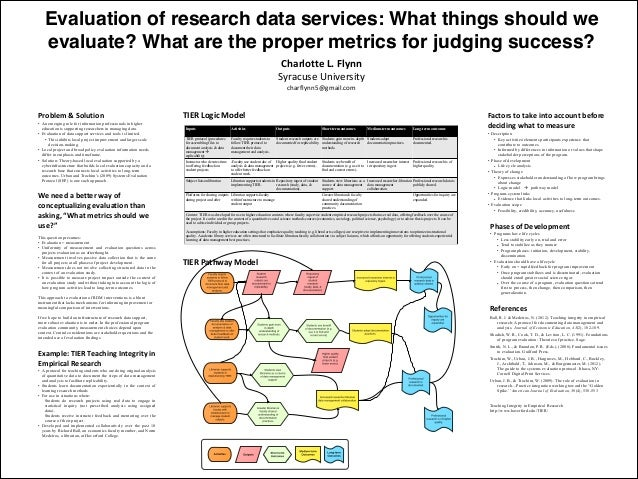 RDAP14 Poster: Evaluation of research data services: What things should we evaluate? What are the proper metrics for judging success?