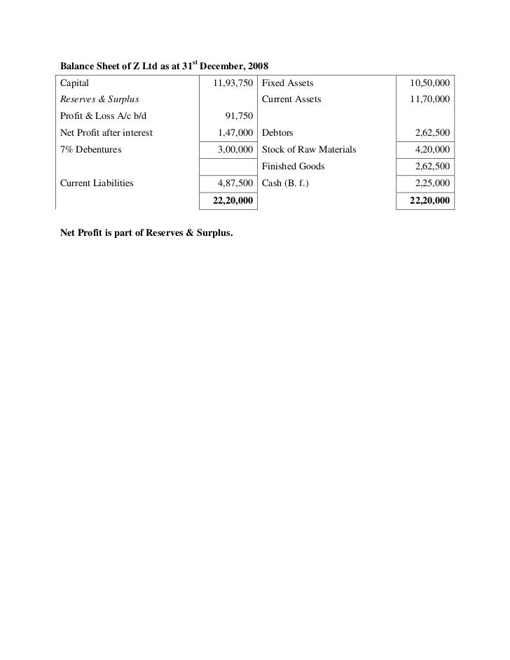 Financial accounting assignment