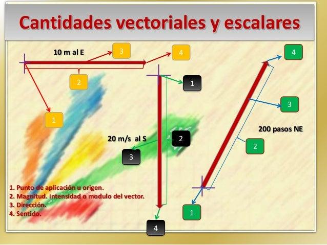DCM Tutorial  An Introduction to Orientation Kinematics