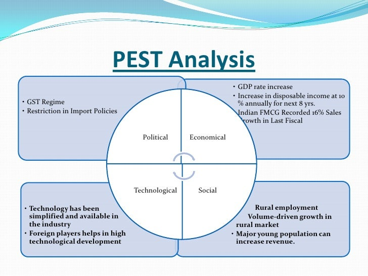 pest analysis of fmcg sector in india Future of india the winning leap chapter 1:  pwc's analysis of key sectors such as education, healthcare, agriculture, financial services,  new solutions are.